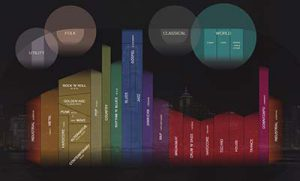 music-map-selections-musiques-genres-playlists-histoire-2